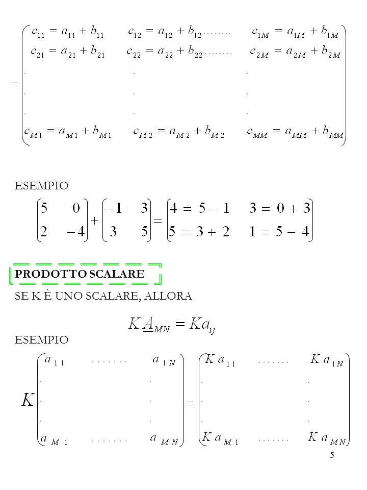 6 PRODOTTO TRA MATRICI CON ELEMENTO ESEMPIO: ESEMPIO NUMERICO: (3*2) (2*2) (2*3) (3*2) (3*2) (2*2) ATTENZIONE