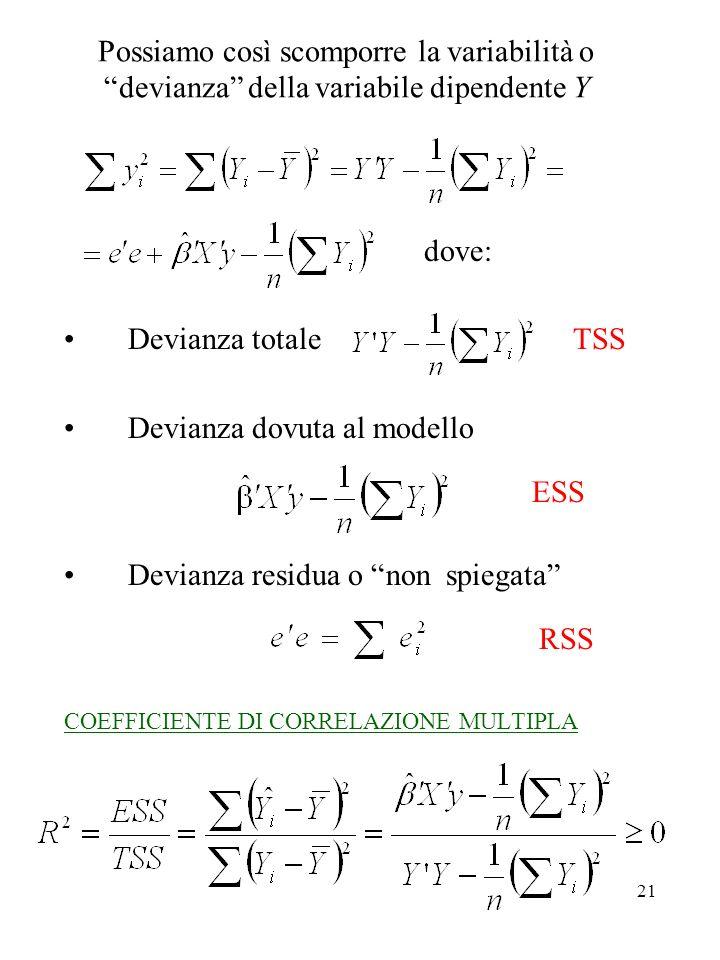 21 Possiamo così scomporre la variabilità o devianza della variabile dipendente Y dove: Devianza totale TSS Devianza dovuta al modello ESS Devianza re