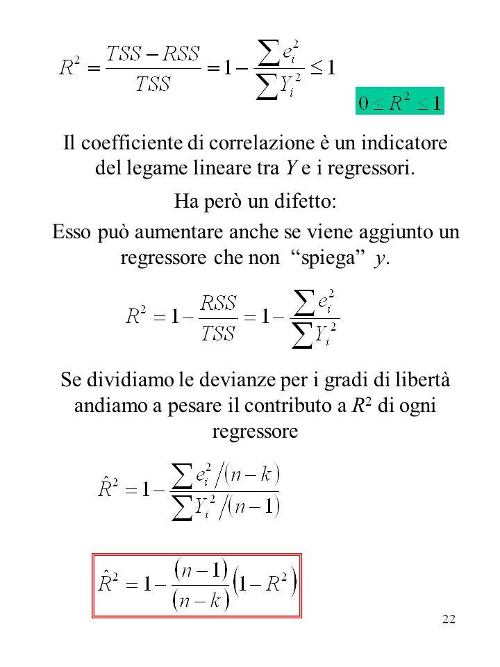 22 Il coefficiente di correlazione è un indicatore del legame lineare tra Y e i regressori. Ha però un difetto: Esso può aumentare anche se viene aggi