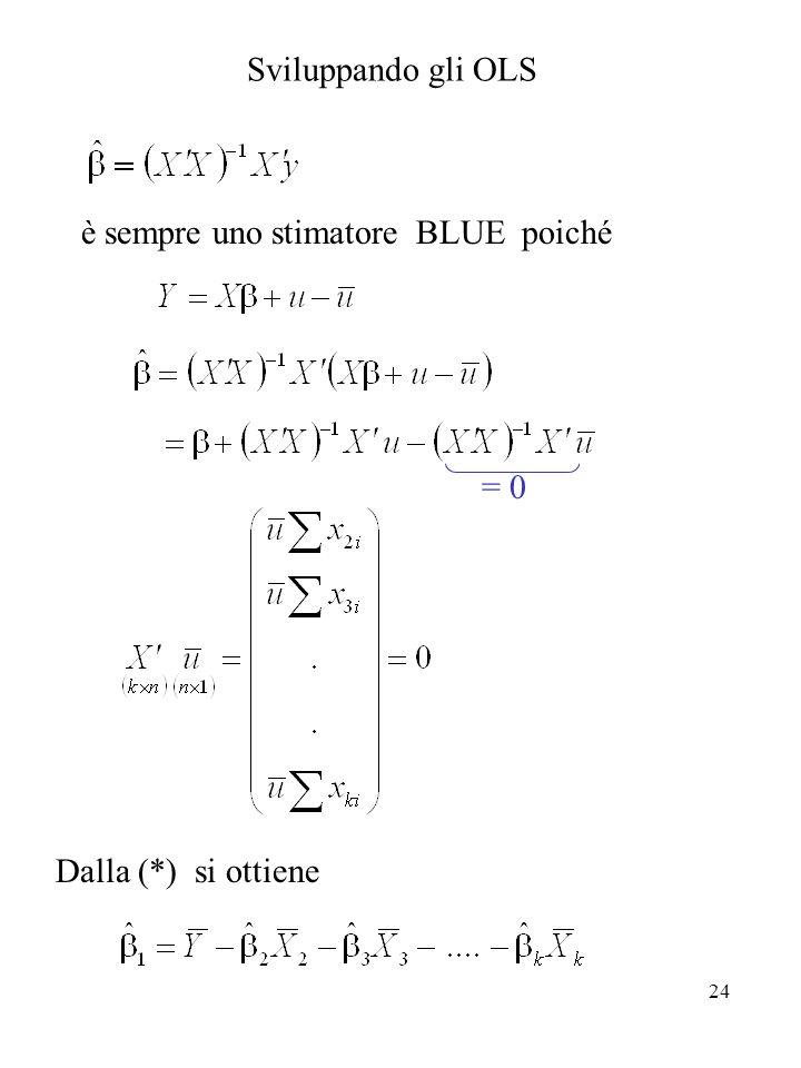 24 Sviluppando gli OLS è sempre uno stimatore BLUE poiché = 0 Dalla (*) si ottiene