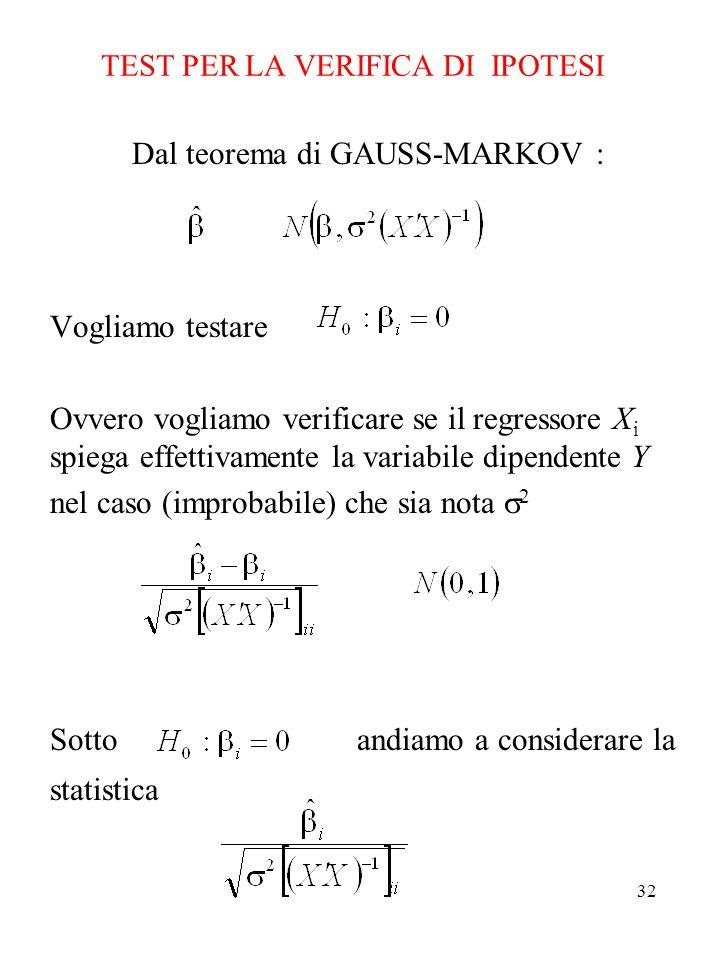 32 TEST PER LA VERIFICA DI IPOTESI Dal teorema di GAUSS-MARKOV : Vogliamo testare Ovvero vogliamo verificare se il regressore X i spiega effettivament