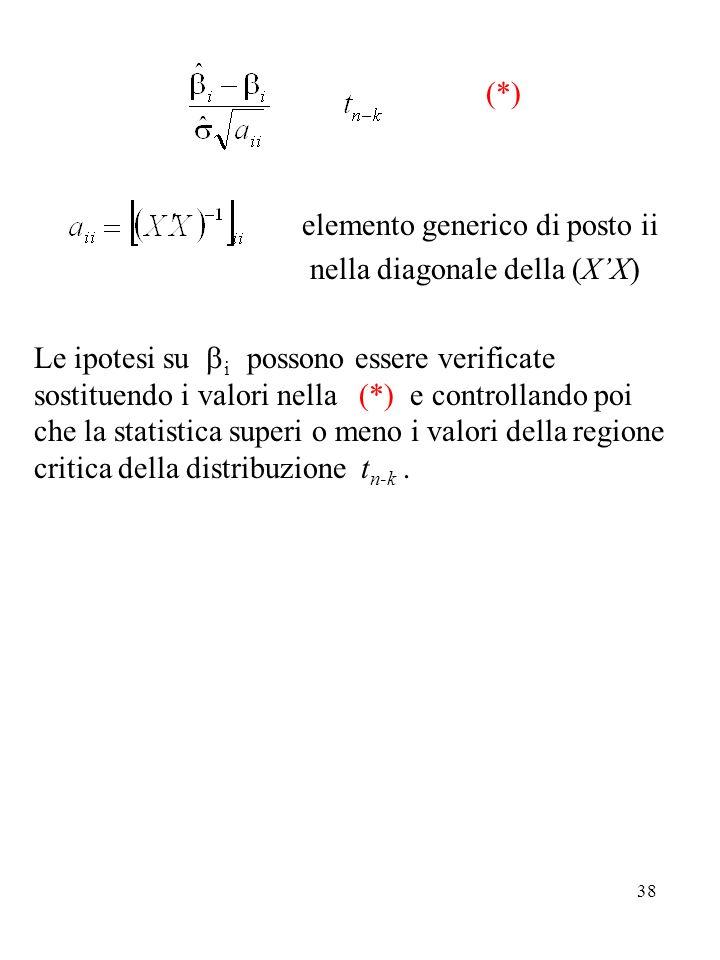 38 (*) elemento generico di posto ii nella diagonale della (XX) Le ipotesi su i possono essere verificate sostituendo i valori nella (*) e controlland