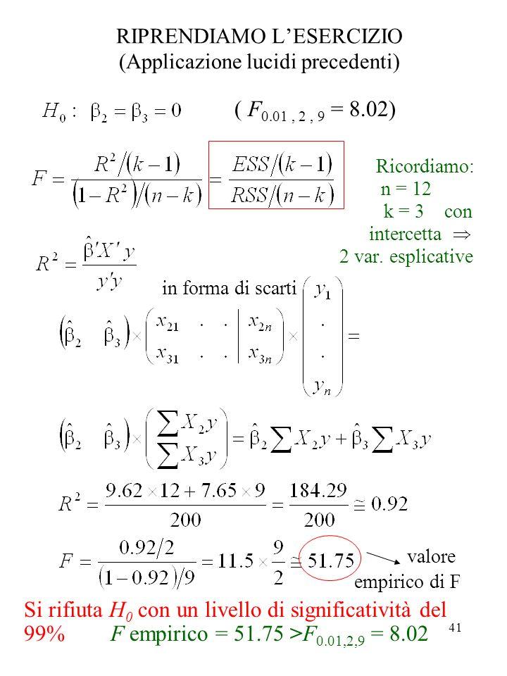 41 RIPRENDIAMO LESERCIZIO (Applicazione lucidi precedenti) ( F 0.01, 2, 9 = 8.02) Ricordiamo: n = 12 k = 3 con intercetta 2 var. esplicative in forma