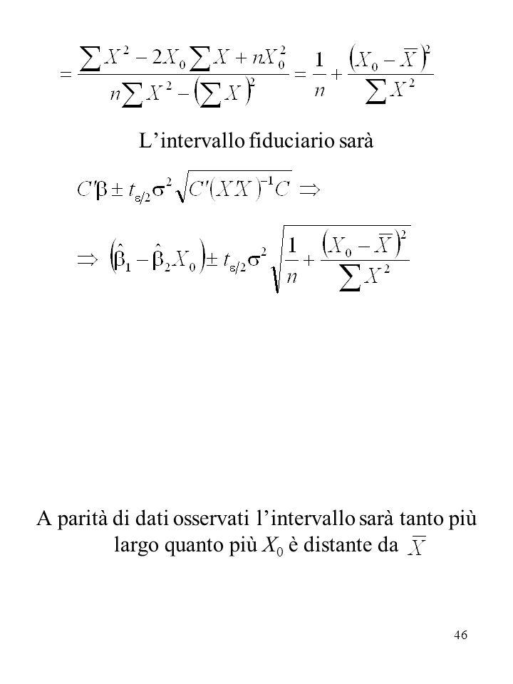46 Lintervallo fiduciario sarà A parità di dati osservati lintervallo sarà tanto più largo quanto più X 0 è distante da