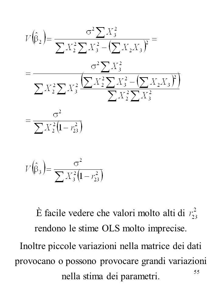 55 È facile vedere che valori molto alti di rendono le stime OLS molto imprecise. Inoltre piccole variazioni nella matrice dei dati provocano o posson
