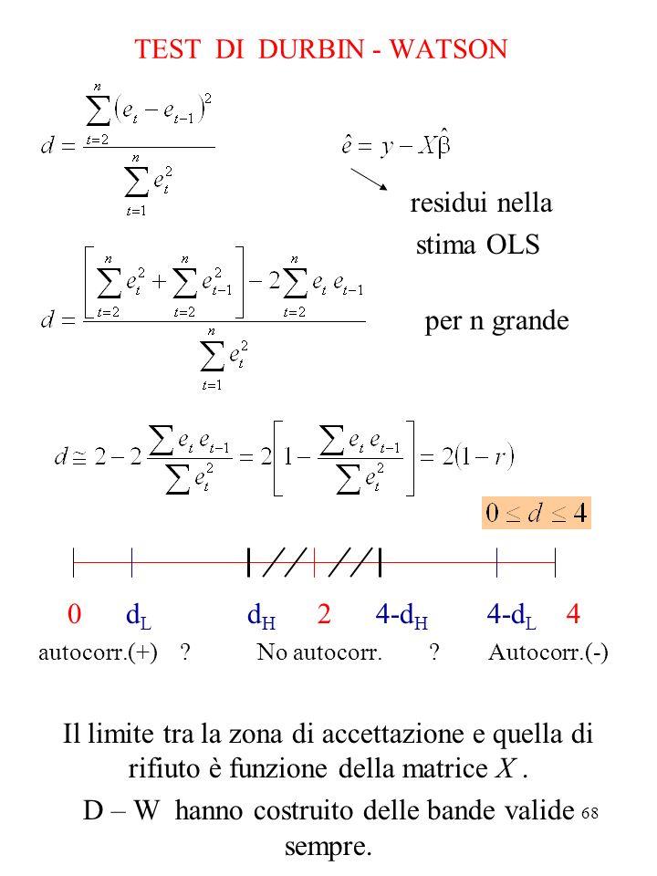 68 TEST DI DURBIN - WATSON residui nella stima OLS per n grande 0 d L d H 2 4-d H 4-d L 4 autocorr.(+) ? No autocorr. ? Autocorr.(-) Il limite tra la