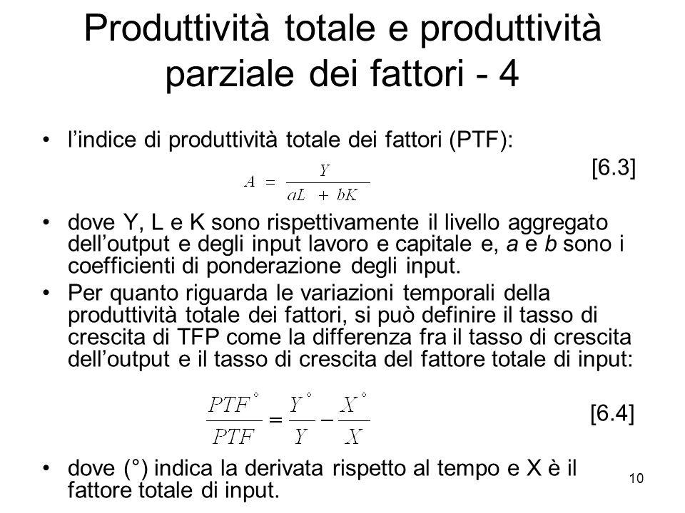 10 Produttività totale e produttività parziale dei fattori - 4 lindice di produttività totale dei fattori (PTF): [6.3] dove Y, L e K sono rispettivame
