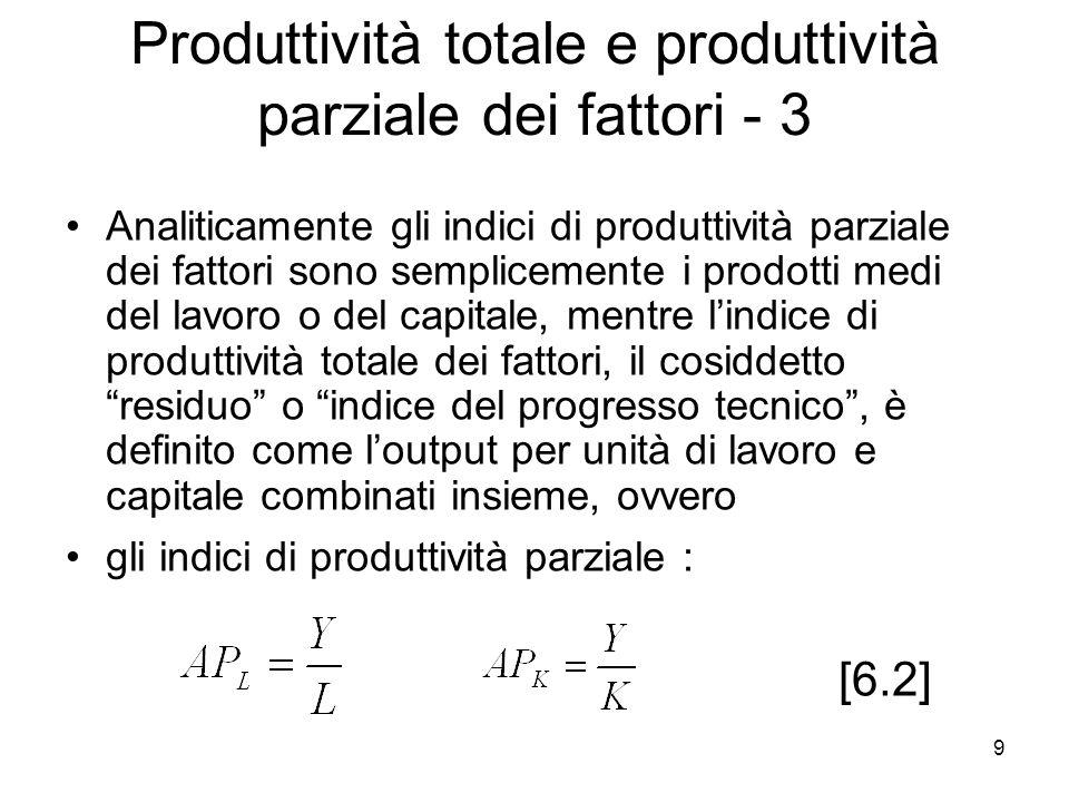 10 Produttività totale e produttività parziale dei fattori - 4 lindice di produttività totale dei fattori (PTF): [6.3] dove Y, L e K sono rispettivamente il livello aggregato delloutput e degli input lavoro e capitale e, a e b sono i coefficienti di ponderazione degli input.
