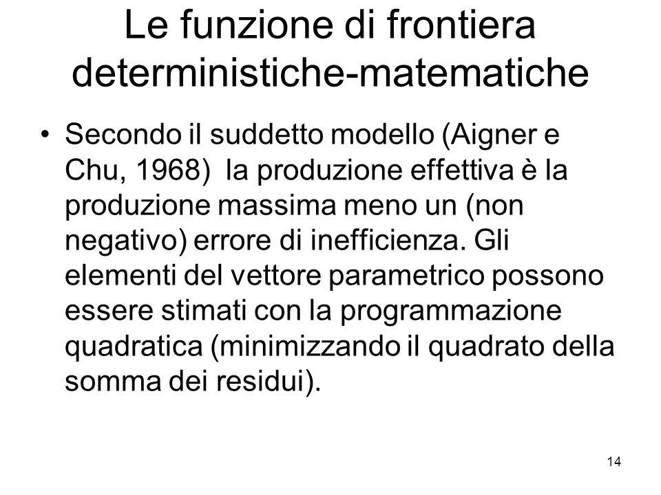 14 Le funzione di frontiera deterministiche-matematiche Secondo il suddetto modello (Aigner e Chu, 1968) la produzione effettiva è la produzione massi