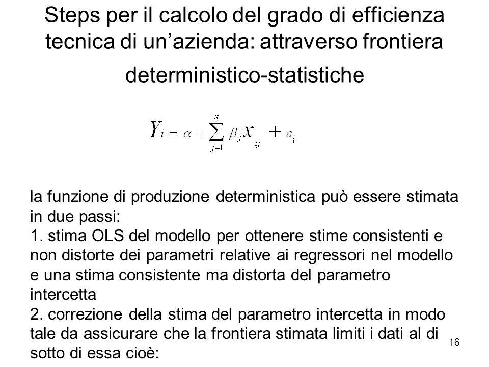 16 Steps per il calcolo del grado di efficienza tecnica di unazienda: attraverso frontiera deterministico-statistiche la funzione di produzione determ