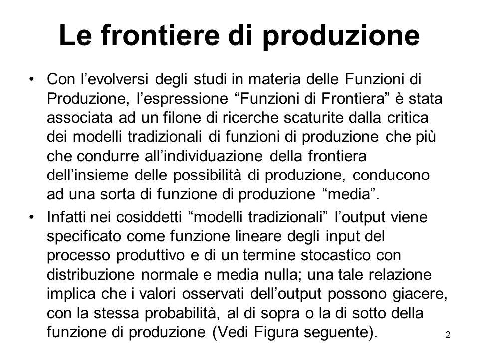 2 Le frontiere di produzione Con levolversi degli studi in materia delle Funzioni di Produzione, lespressione Funzioni di Frontiera è stata associata