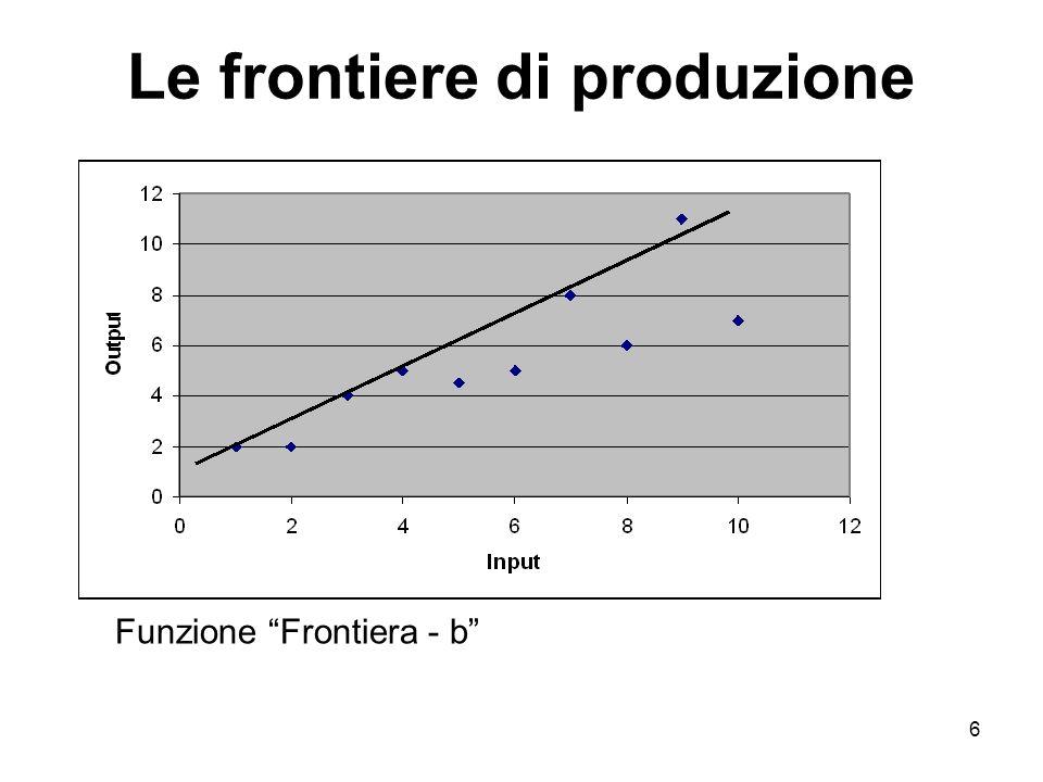 6 Le frontiere di produzione Funzione Frontiera - b