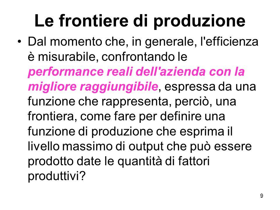 9 Le frontiere di produzione Dal momento che, in generale, l'efficienza è misurabile, confrontando le performance reali dell'azienda con la migliore r
