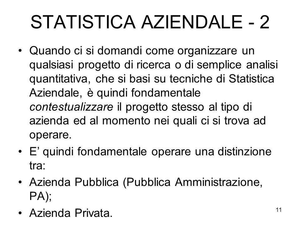 11 STATISTICA AZIENDALE - 2 Quando ci si domandi come organizzare un qualsiasi progetto di ricerca o di semplice analisi quantitativa, che si basi su