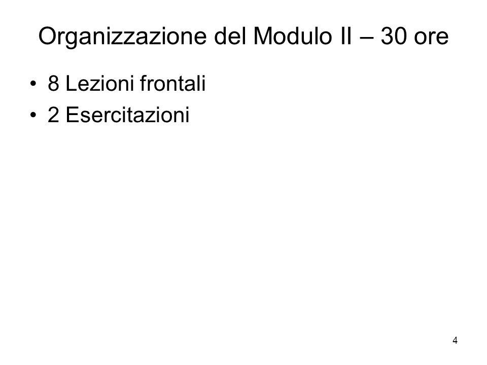 4 Organizzazione del Modulo II – 30 ore 8 Lezioni frontali 2 Esercitazioni