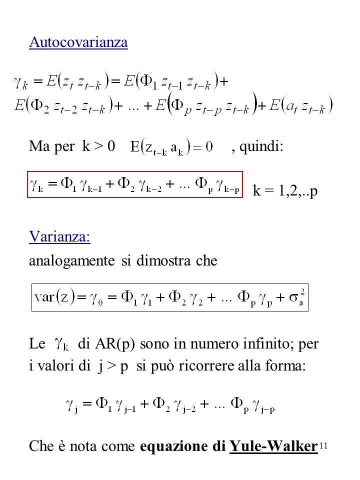 11 Autocovarianza Ma per k > 0, quindi: k = 1,2,..p Varianza: analogamente si dimostra che Le di AR(p) sono in numero infinito; per i valori di j > p