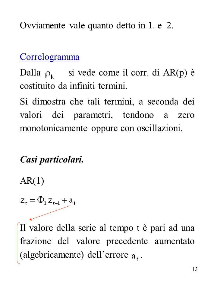 13 Ovviamente vale quanto detto in 1. e 2. Correlogramma Dalla si vede come il corr. di AR(p) è costituito da infiniti termini. Si dimostra che tali t