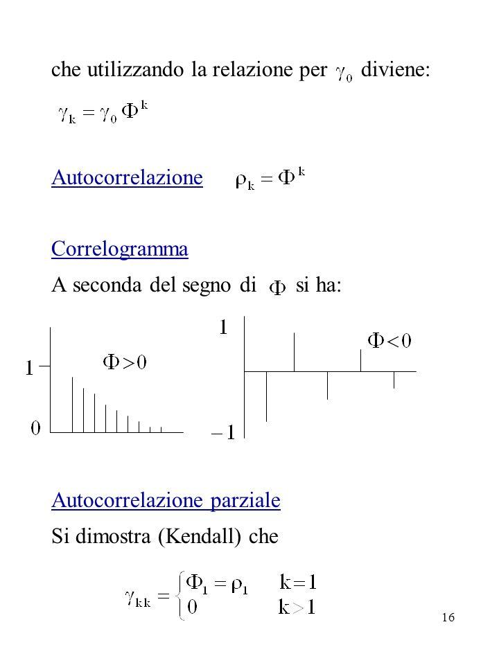 16 che utilizzando la relazione per diviene: Autocorrelazione Correlogramma A seconda del segno di si ha: Autocorrelazione parziale Si dimostra (Kenda