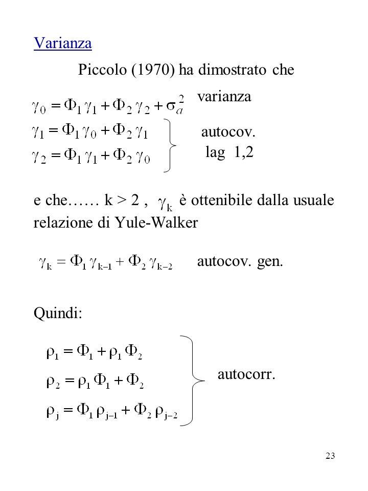 23 Varianza Piccolo (1970) ha dimostrato che varianza autocov. lag 1,2 e che…… k > 2, è ottenibile dalla usuale relazione di Yule-Walker autocov. gen.