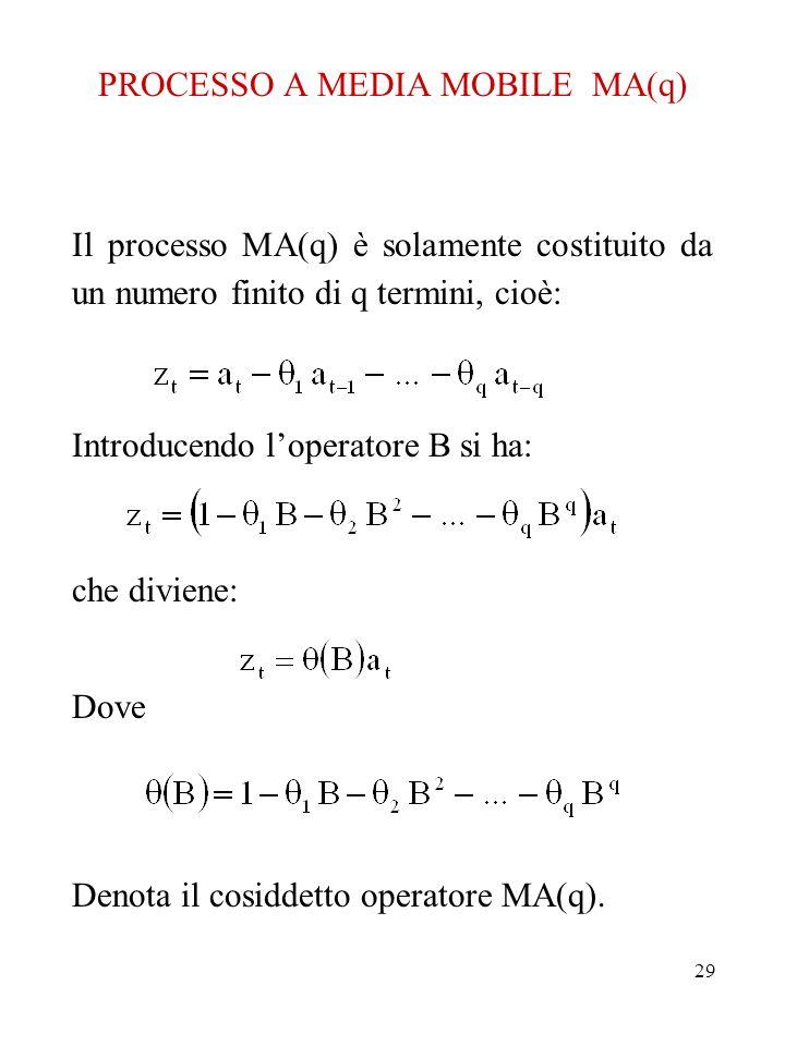 29 PROCESSO A MEDIA MOBILE MA(q) Il processo MA(q) è solamente costituito da un numero finito di q termini, cioè: Introducendo loperatore B si ha: che