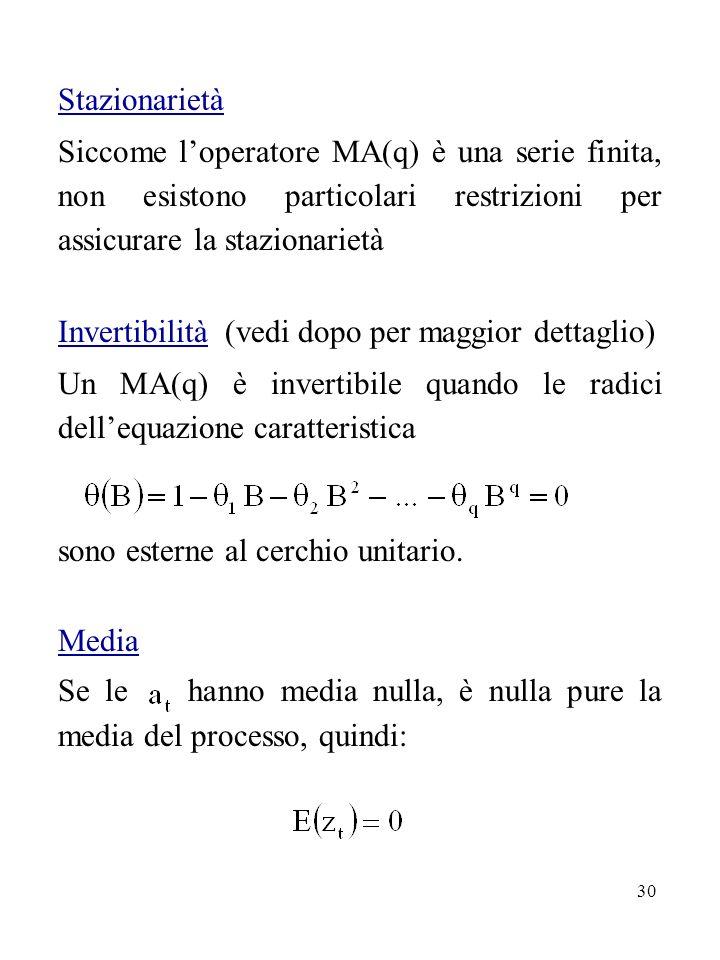 30 Stazionarietà Siccome loperatore MA(q) è una serie finita, non esistono particolari restrizioni per assicurare la stazionarietà Invertibilità (vedi
