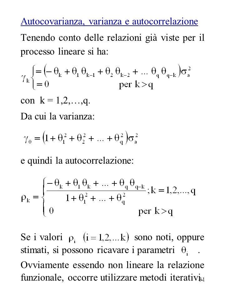 31 Autocovarianza, varianza e autocorrelazione Tenendo conto delle relazioni già viste per il processo lineare si ha: con k = 1,2,…,q. Da cui la varia