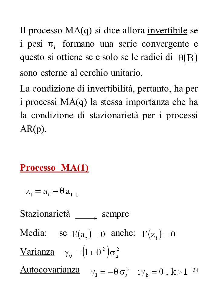 34 Il processo MA(q) si dice allora invertibile se i pesi formano una serie convergente e questo si ottiene se e solo se le radici di sono esterne al