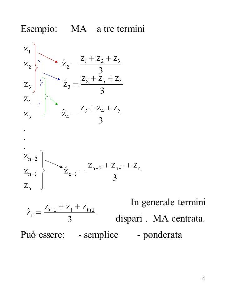 4 Esempio: MA a tre termini In generale termini dispari. MA centrata. Può essere: - semplice - ponderata