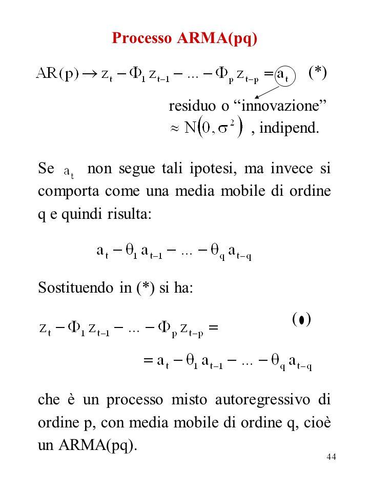 44 Processo ARMA(pq) (*) residuo o innovazione, indipend. Se non segue tali ipotesi, ma invece si comporta come una media mobile di ordine q e quindi