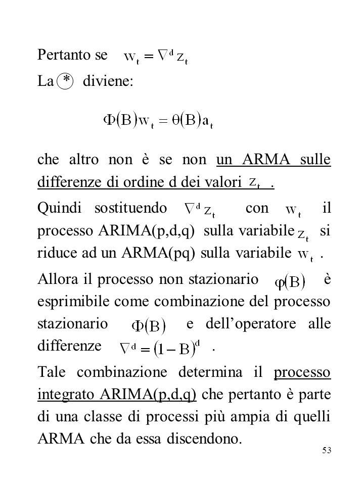 53 Pertanto se La * diviene: che altro non è se non un ARMA sulle differenze di ordine d dei valori. Quindi sostituendo con il processo ARIMA(p,d,q) s