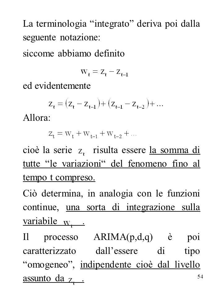 54 La terminologia integrato deriva poi dalla seguente notazione: siccome abbiamo definito ed evidentemente Allora: cioè la serie risulta essere la so