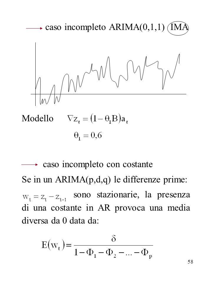58 caso incompleto ARIMA(0,1,1) IMA Modello caso incompleto con costante Se in un ARIMA(p,d,q) le differenze prime: sono stazionarie, la presenza di u