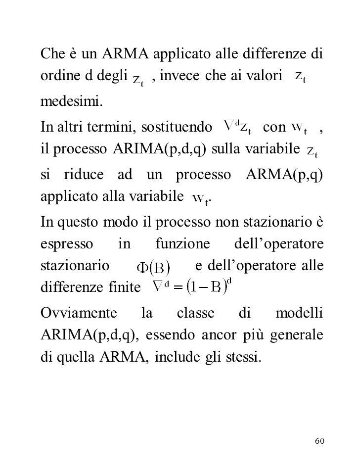 60 Che è un ARMA applicato alle differenze di ordine d degli, invece che ai valori medesimi. In altri termini, sostituendo con, il processo ARIMA(p,d,