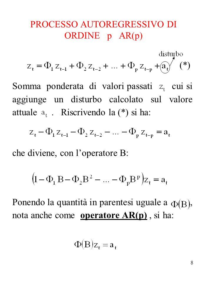 9 Nella (*) può essere aggiunta una costante che misura il livello del processo che, se il processo è stazionario, è uguale alla sua media, quindi in generale AR(p) ha forma: Le condizioni di stazionarietà del processo si ottengono dalle radici della sua equazione caratteristica, cioè ponendo, quindi Si dimostra (Box & Jenkins) che la stazionarietà di AR(p) si ottiene quando le radici della equazione caratteristica sono in modulo > 1, o in altre parole sono esterne al cerchio di raggio unitario