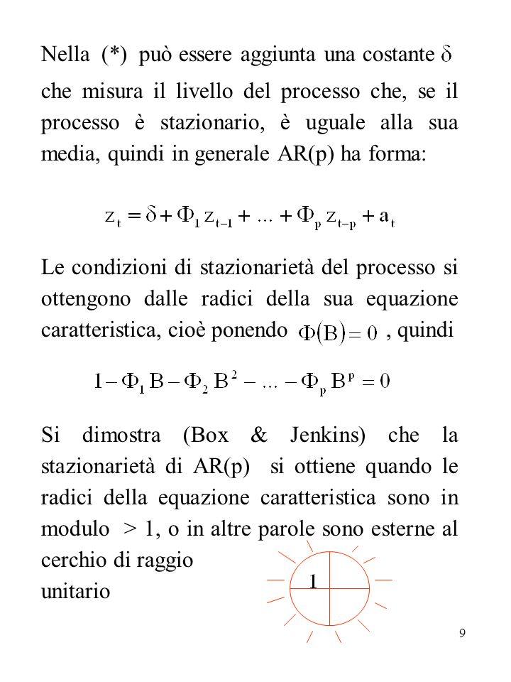 30 Stazionarietà Siccome loperatore MA(q) è una serie finita, non esistono particolari restrizioni per assicurare la stazionarietà Invertibilità (vedi dopo per maggior dettaglio) Un MA(q) è invertibile quando le radici dellequazione caratteristica sono esterne al cerchio unitario.