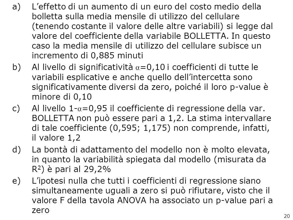 a)Leffetto di un aumento di un euro del costo medio della bolletta sulla media mensile di utilizzo del cellulare (tenendo costante il valore delle altre variabili) si legge dal valore del coefficiente della variabile BOLLETTA.