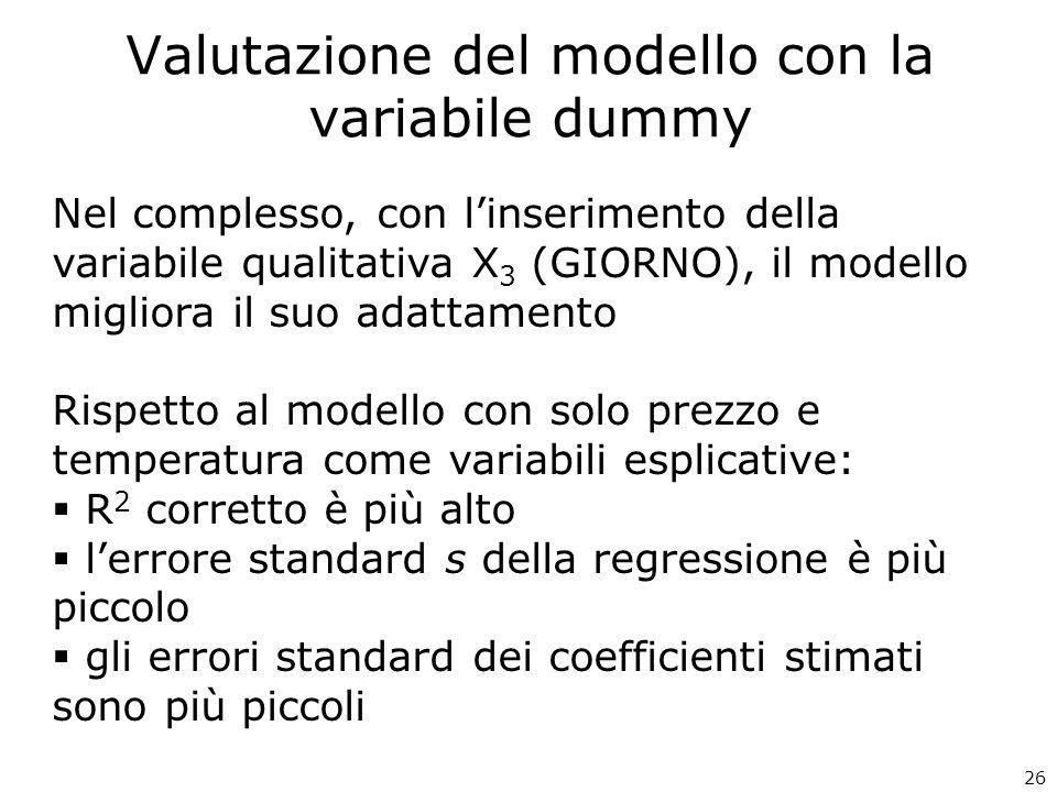 26 Nel complesso, con linserimento della variabile qualitativa X 3 (GIORNO), il modello migliora il suo adattamento Rispetto al modello con solo prezzo e temperatura come variabili esplicative: R 2 corretto è più alto lerrore standard s della regressione è più piccolo gli errori standard dei coefficienti stimati sono più piccoli Valutazione del modello con la variabile dummy