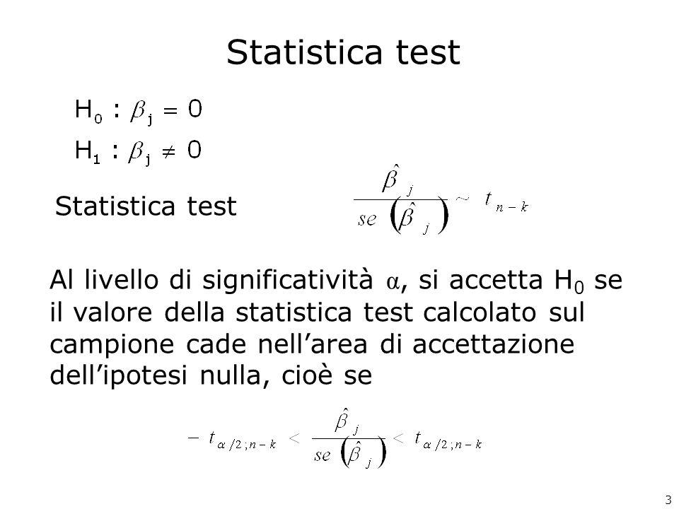 Esempio – Vendite di gelato Risultati ottenuti su un campione di n=10 osservazioni Per ciascun coefficiente il valore della statistica test è sufficientemente elevato (in valore assoluto) da portare al rifiuto dellipotesi nulla (come si legge anche dai bassi valori del p-value) Ciascuna delle due var.
