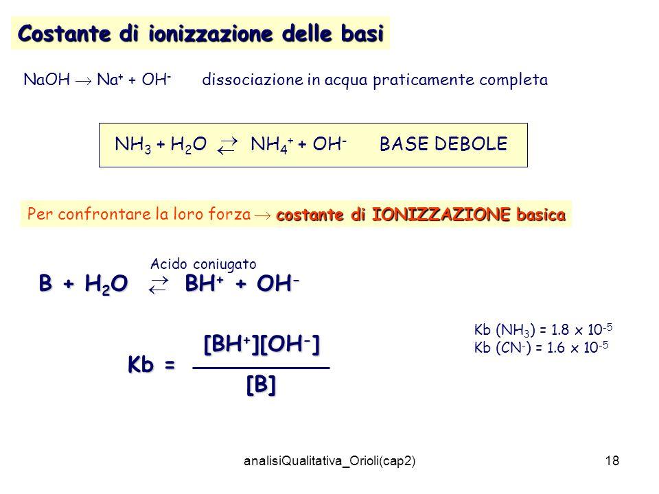 analisiQualitativa_Orioli(cap2)18 Costante di ionizzazione delle basi NaOH Na + + OH - dissociazione in acqua praticamente completa NH 3 + H 2 O NH 4 + + OH - BASE DEBOLE costante di IONIZZAZIONE basica Per confrontare la loro forza costante di IONIZZAZIONE basica B + H 2 O BH + + OH - Kb = [BH + ][OH - ] [B] Acido coniugato Kb (NH 3 ) = 1.8 x 10 -5 Kb (CN - ) = 1.6 x 10 -5