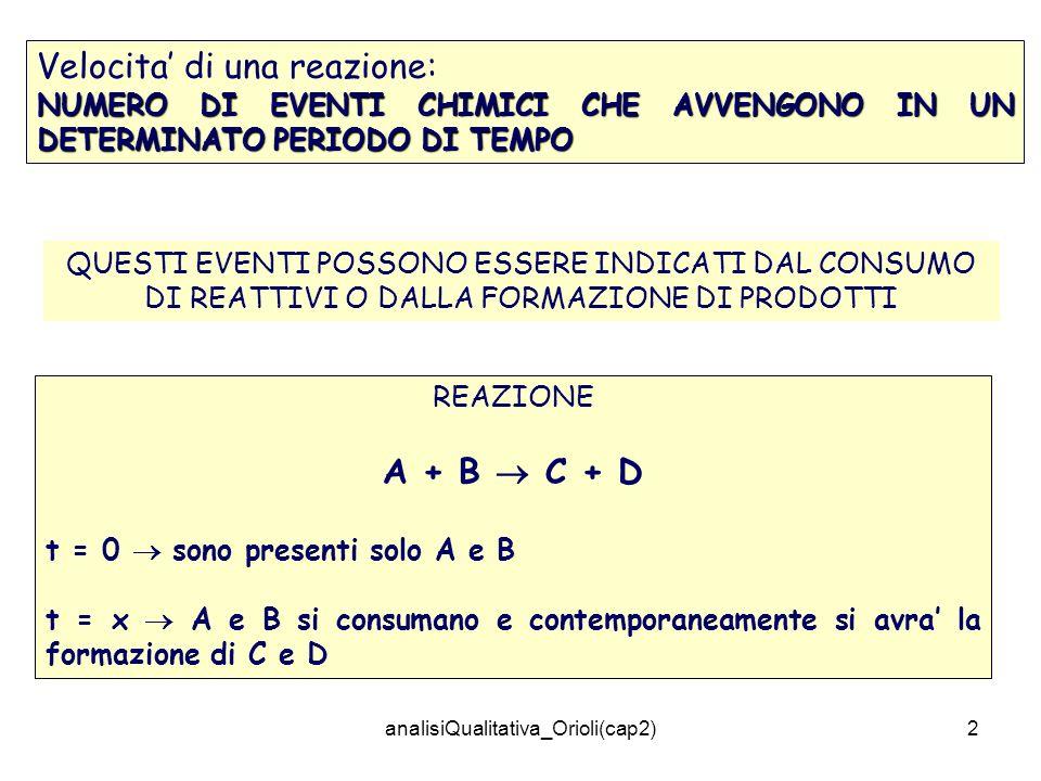 analisiQualitativa_Orioli(cap2)2 Velocita di una reazione: NUMERO DI EVENTI CHIMICI CHE AVVENGONO IN UN DETERMINATO PERIODO DI TEMPO QUESTI EVENTI POSSONO ESSERE INDICATI DAL CONSUMO DI REATTIVI O DALLA FORMAZIONE DI PRODOTTI REAZIONE A + B C + D t = 0 sono presenti solo A e B t = x A e B si consumano e contemporaneamente si avra la formazione di C e D