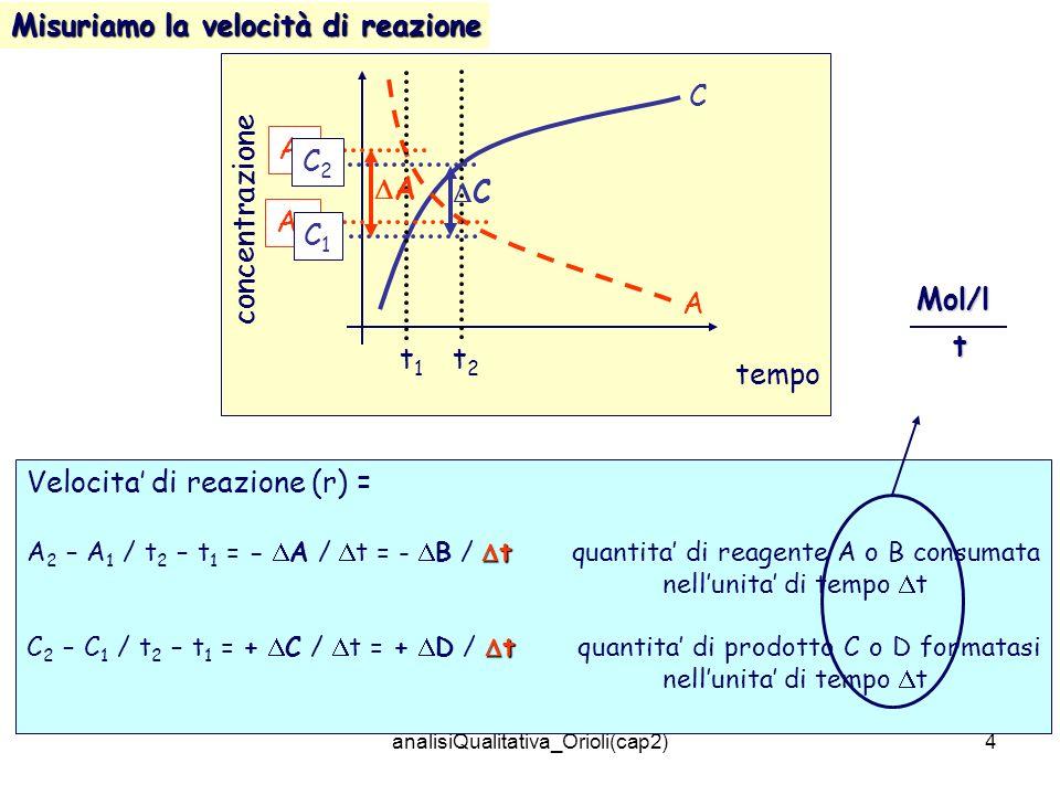 analisiQualitativa_Orioli(cap2)15 Consideriamo un elettrolita debole come lacido acetico.