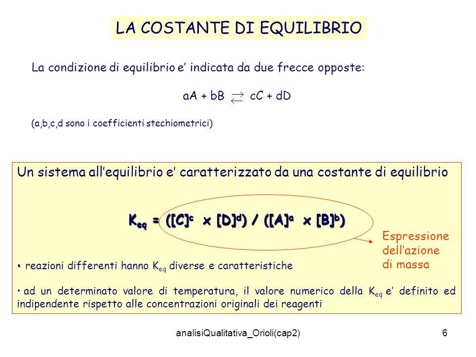 analisiQualitativa_Orioli(cap2)6 LA COSTANTE DI EQUILIBRIO La condizione di equilibrio e indicata da due frecce opposte: aA + bB cC + dD (a,b,c,d sono i coefficienti stechiometrici) Un sistema allequilibrio e caratterizzato da una costante di equilibrio K eq = ([C] c x [D] d ) / ([A] a x [B] b ) reazioni differenti hanno K eq diverse e caratteristiche ad un determinato valore di temperatura, il valore numerico della K eq e definito ed indipendente rispetto alle concentrazioni originali dei reagenti Espressione dellazione di massa