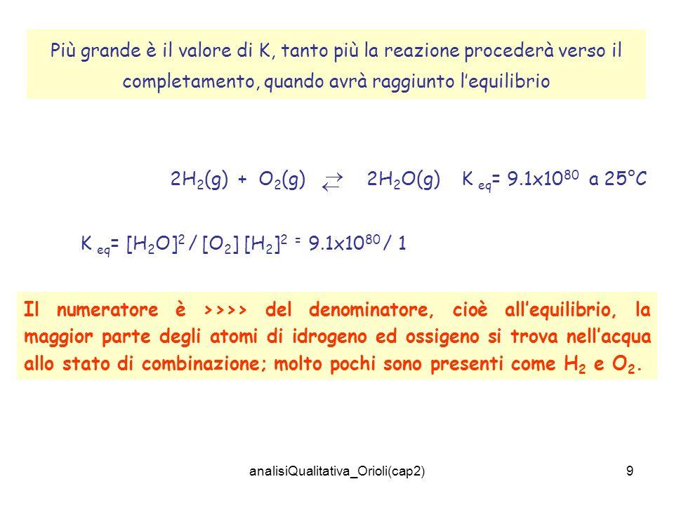 analisiQualitativa_Orioli(cap2)10 Costante di ionizzazione Elettrolita forte: è presente in soluzione quasi esclusivamente come ione.