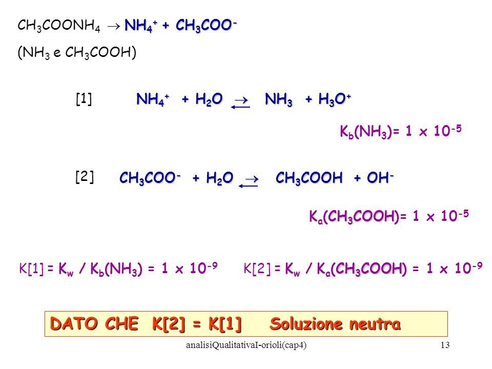 13 NH 4 + + CH 3 COO - CH 3 COONH 4 NH 4 + + CH 3 COO - (NH 3 e CH 3 COOH) NH 4 + + H 2 O NH 3 + H 3 O + K b (NH 3 )= 1 x 10 -5 [1] CH 3 COO - + H 2 O