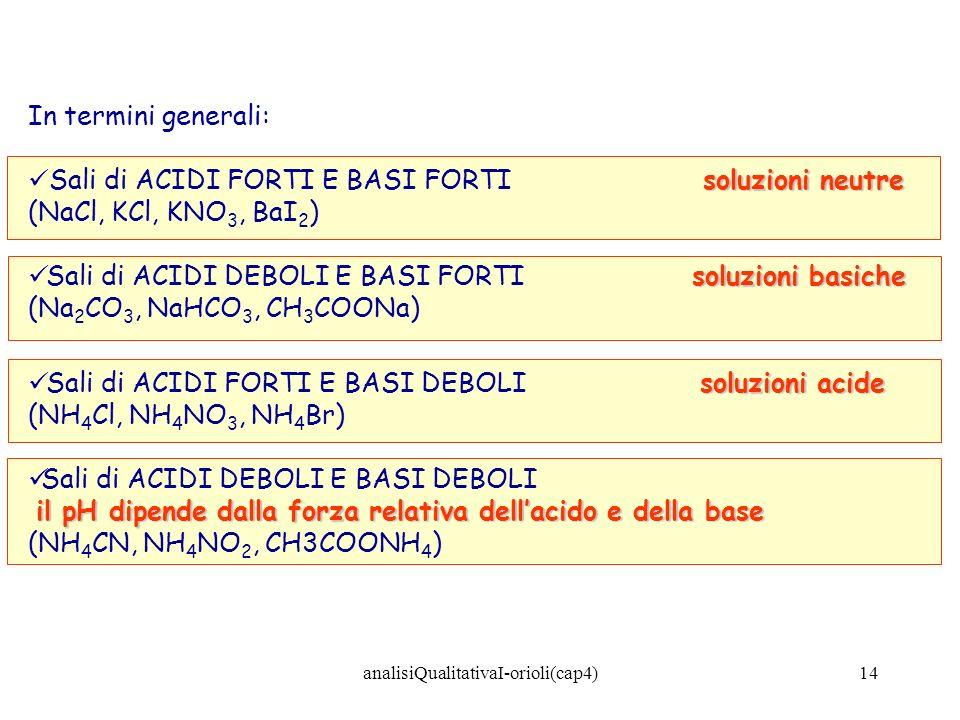 14 In termini generali: soluzioni neutre Sali di ACIDI FORTI E BASI FORTI soluzioni neutre (NaCl, KCl, KNO 3, BaI 2 ) soluzioni basiche Sali di ACIDI
