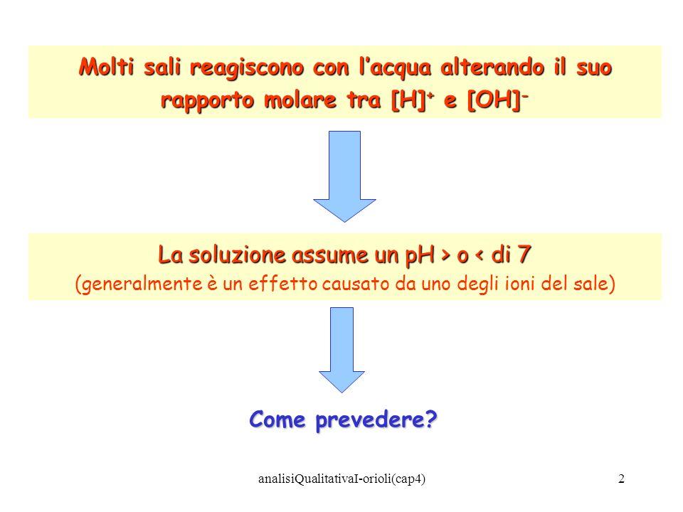 13 NH 4 + + CH 3 COO - CH 3 COONH 4 NH 4 + + CH 3 COO - (NH 3 e CH 3 COOH) NH 4 + + H 2 O NH 3 + H 3 O + K b (NH 3 )= 1 x 10 -5 [1] CH 3 COO - + H 2 O CH 3 COOH + OH - CH 3 COOH K a (CH 3 COOH)= 1 x 10 -5 [2] K[1] = K w / K b (NH 3 ) = 1 x 10 -9 CH 3 COOH K[2] = K w / K a (CH 3 COOH) = 1 x 10 -9 DATO CHE K[2] = K[1] Soluzione neutra analisiQualitativaI-orioli(cap4)