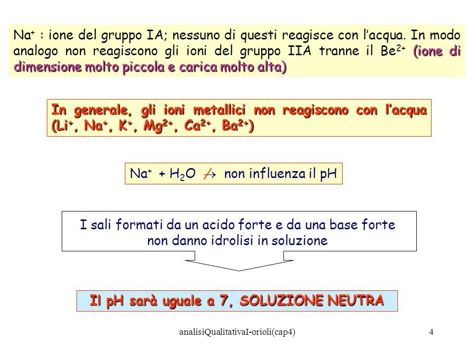 5 Sali di acidi deboli e basi forti C 2 H 3 O 2 - + Na + NaC 2 H 3 O 2 (acetato di sodio) C 2 H 3 O 2 - + Na + (NaOH e HC 2 H 3 O 2 ) Na + : non dà idrolisi, non influenza il pH della soluzione C 2 H 3 O 2 - : base coniugata di un acido debole C 2 H 3 O 2 - + H 2 O HC 2 H 3 O 2 + OH - REAGISCE CON LACQUA Lo ione acetato influenza il pH della soluzione (OH - ),quindi pH > 7 (SOLUZIONE BASICA) analisiQualitativaI-orioli(cap4)