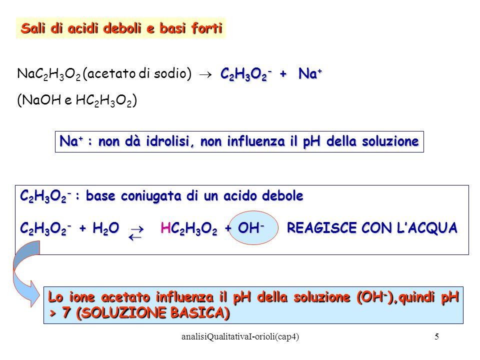 6 C 2 H 3 O 2 - + H 2 O HC 2 H 3 O 2 + OH - K eq = [CH 3 COOH][OH - ] / [CH 3 COO - ][H 2 O] K eq [H 2 O] = K H = [CH 3 COOH][OH - ] / [CH 3 COO - ] COSTANTE DI IDROLISI K H = [CH 3 COOH][OH - ] / [CH 3 COO - ] [H + ] K H = K w / K a analisiQualitativaI-orioli(cap4)