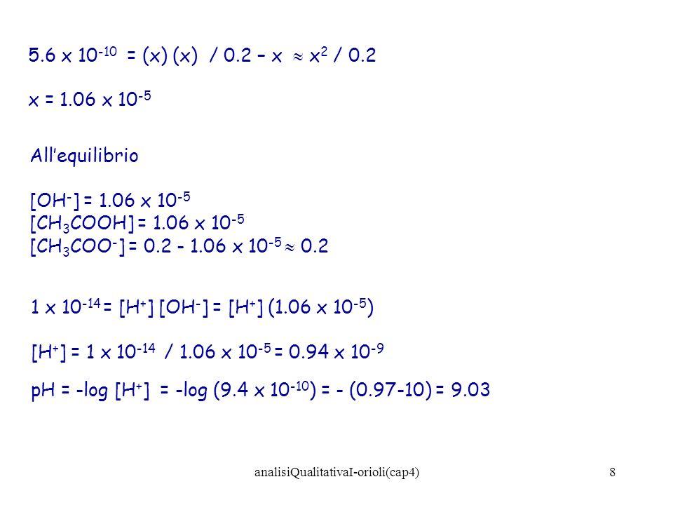 9 Sali di acidi forti e basi deboli NH 4 + + Cl - NH 4 Cl NH 4 + + Cl - (NH 3 e HCl) Cl - : non dà idrolisi, non influenza il pH della soluzione NH 4 + : acido coniugata della base debole NH 3 NH 4 + + H 2 O NH 3 + H 3 O + REAGISCE CON LACQUA Lo ione ammonio influenza il pH della soluzione (H 3 O + ),quindi pH < 7 (SOLUZIONE ACIDA) analisiQualitativaI-orioli(cap4)