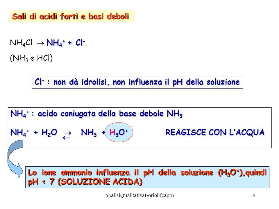 10 K H = [NH 3 ][H 3 O + ] [OH - ] / [NH 4 + ] [OH - ] NH 4 + + H 2 O NH 3 + H 3 O + K H = K w / K b analisiQualitativaI-orioli(cap4)